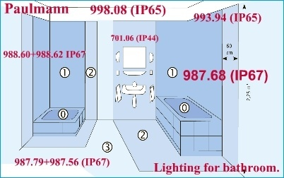 paulmann.lighting for bathroom